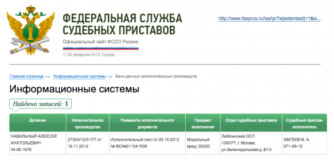 Долги адвоката Навального (по тычку открывается в полном размере)